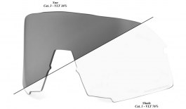100% S3 Replacement Lens Kit - Clear Smoke Photochromic