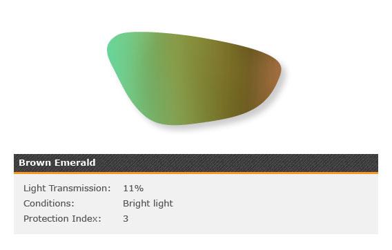 Bolle 6th Sense S Sunglasses Lenses Brown Emerald Rxsport