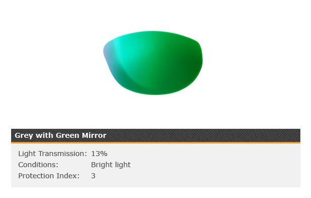 Adidas Evil Eye Halfrim Lenses Grey With Green Mirror