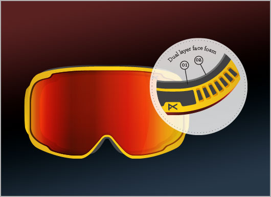Anon Goggles Frame Technology - Dual Layer Face Foam