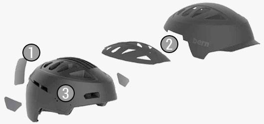 Bern Helmet Technology - The Heist
