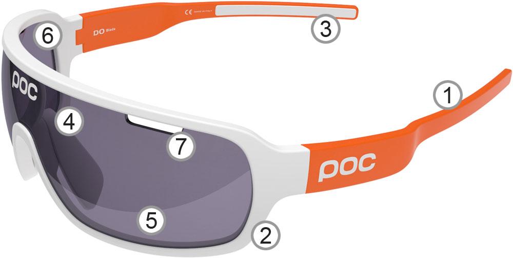 how to change poc lobes lenses