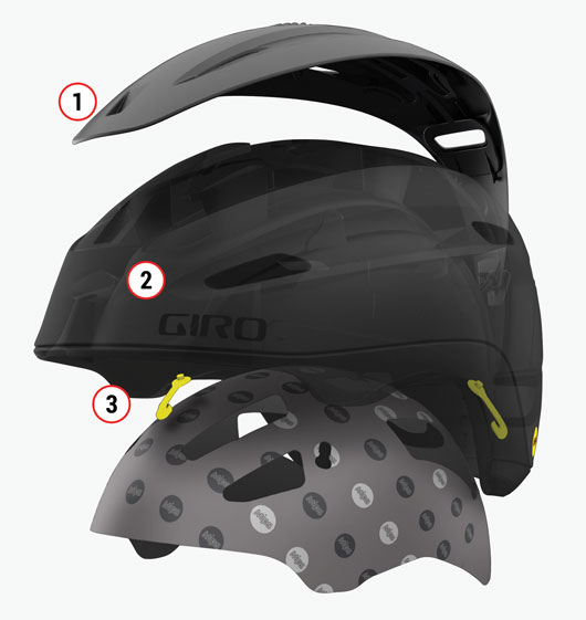Giro Technology - Hybrid Construction