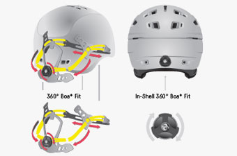 Anon Helmets - In-Shell 360 Boa Fit System