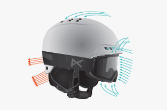 Anon Helmets - Climate Control