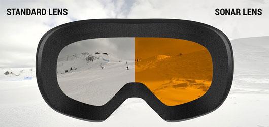 Melon Goggles - Zeiss Sonar Lens Technology