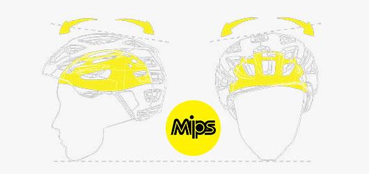 Oakley Cycle Helmet Technology - MIPS
