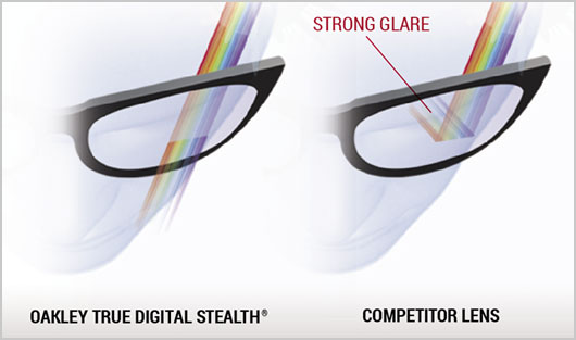 Oakley Lens Technology - Oakley Stealth
