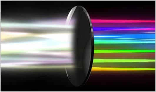Oakley Lens Technology - UV Protection