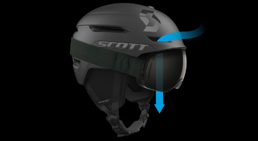 Scott Helmet Technology - Passive Goggle Ventilation