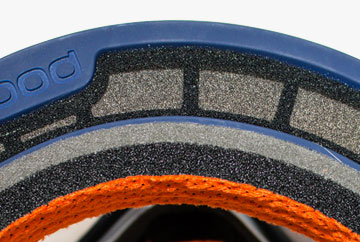 POC Goggles Technology - Triple Layer Foam