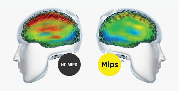 MIPS Helmets