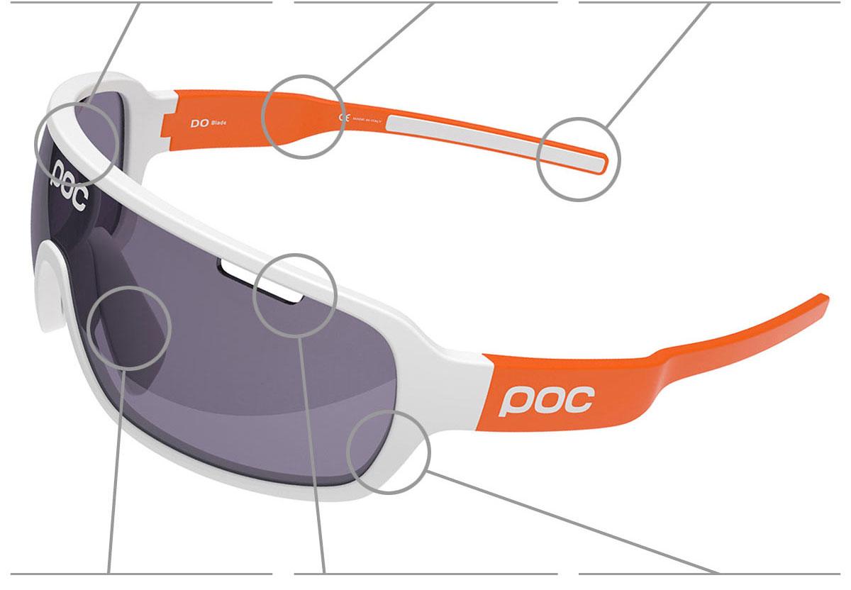 POC Sunglasses - Technology Guide