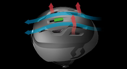 Scott Helmet Technology - Active Ventilation