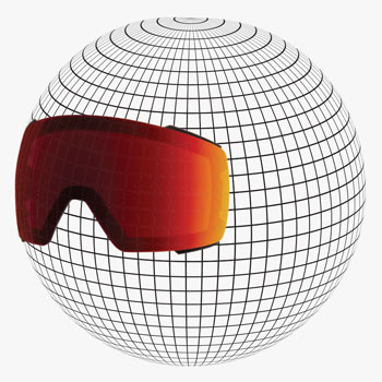 Smith Goggles Technology - Spherical Lens
