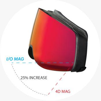 Smith 4D MAG - BirdsEye Vision Technology