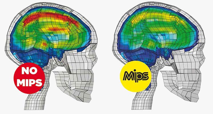 Anon Helmets - MIPS Strain Levels