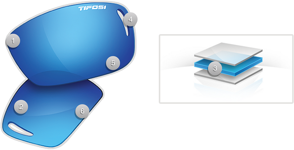 Tifosi Lens Technology