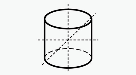 Zeal Optics Lens Technology - Cylindrical Lens